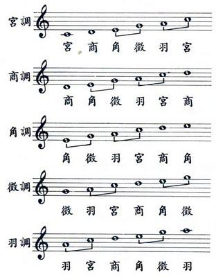 竖笛简谱歌谱笔记